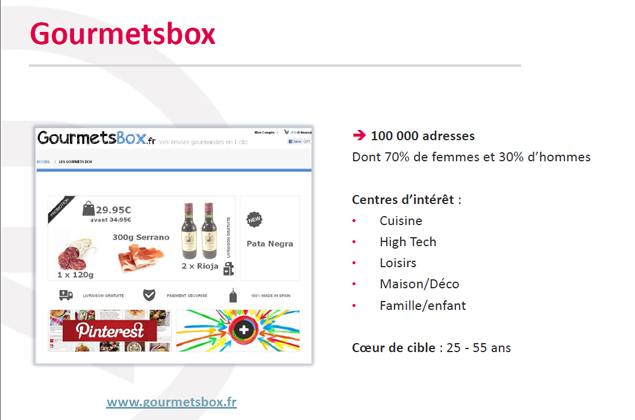 Fichier email Gourmetsbox : 100000 adresses emails de
